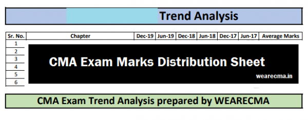 CMA Intermediate Indirect Taxation Trend Analysis & Marks Distribution 2