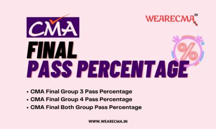 CMA Final Pass Percentage analysis